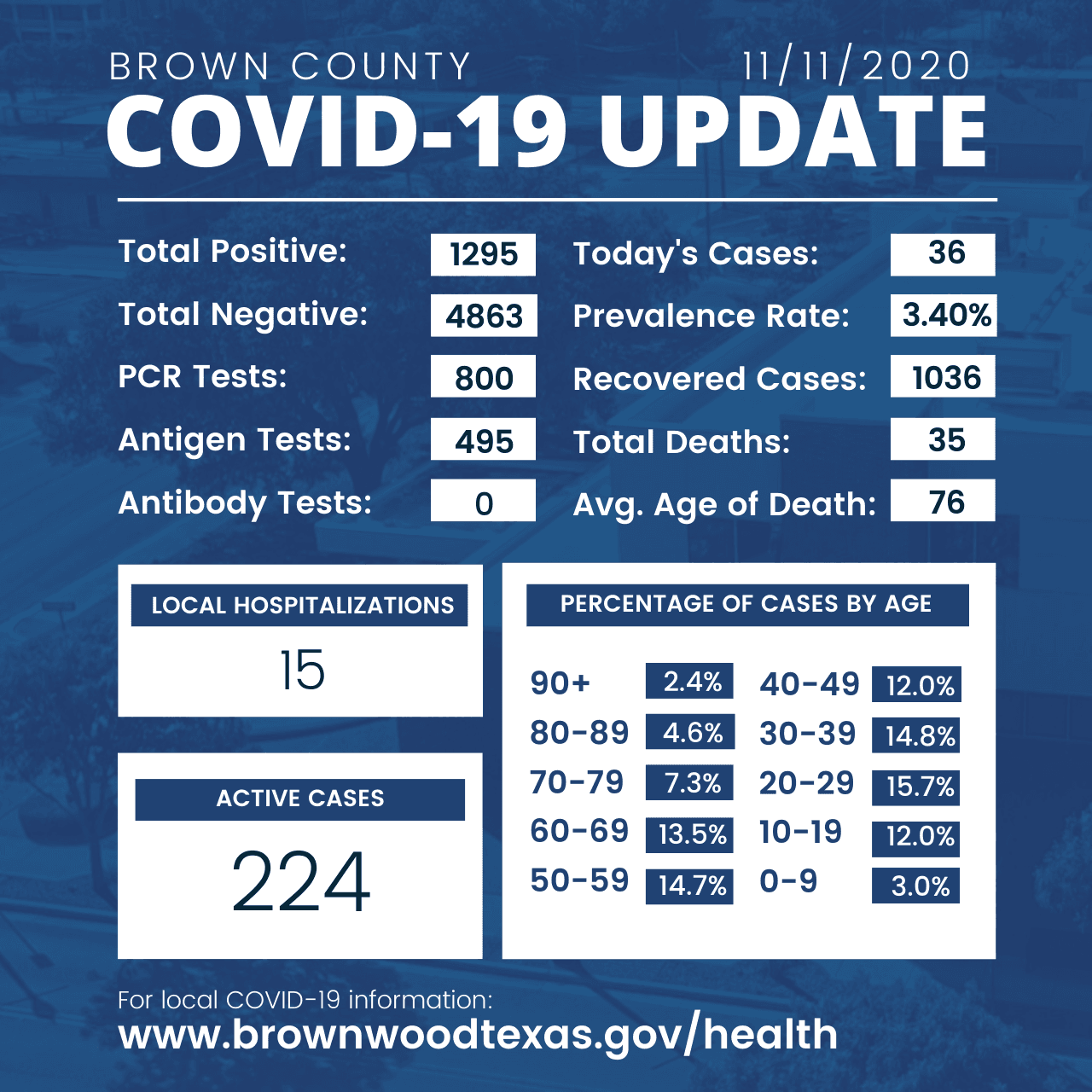 Brown County Health Department Update 11-11-2020