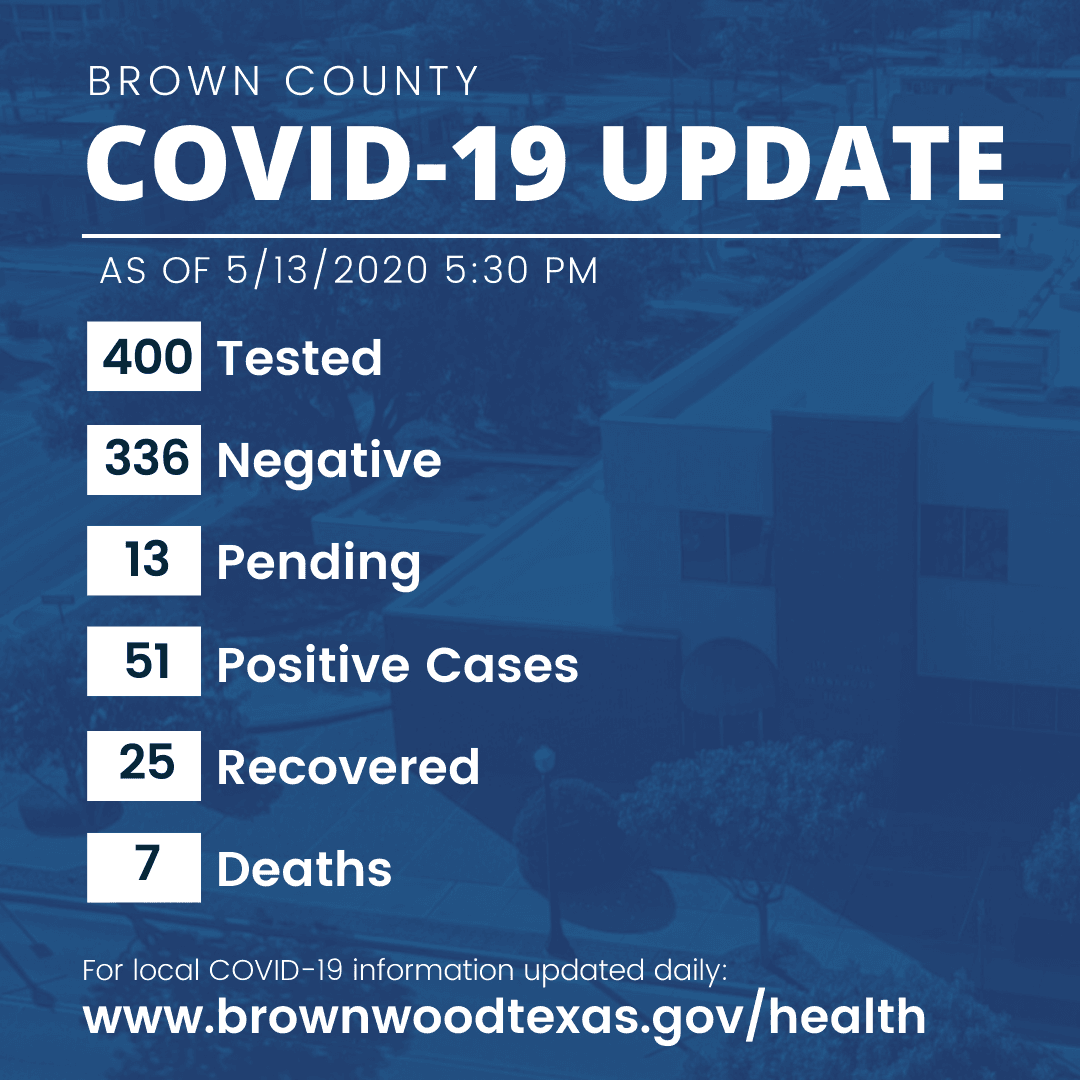 Brownwood/Brown County Health Department Update