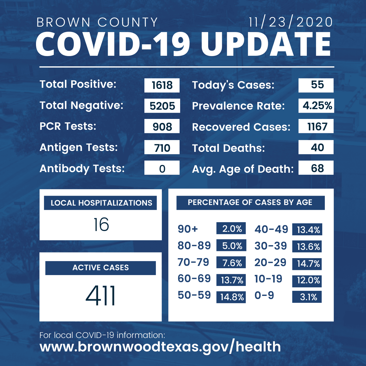 Brown County Health Department Update 11-20-2020
