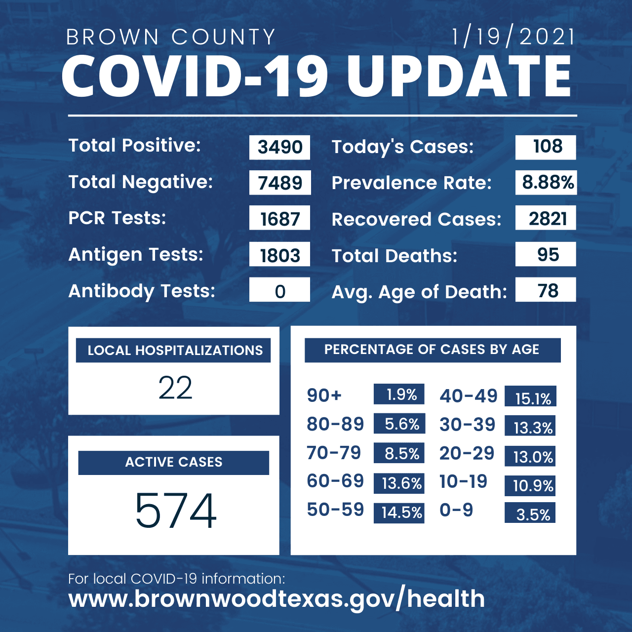 Brown County Health Department Update 1-19-2021